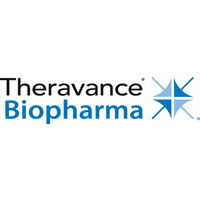 Theravance logo