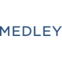 Medley Management logo