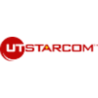 UTStarcom Holdings logo