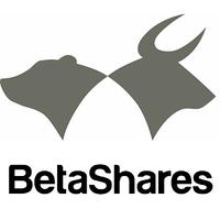 BetaShares ETFs logo