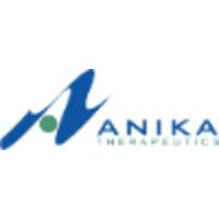 Anika Therapeutics logo