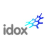 Idox Group logo