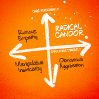 Radical Candor logo