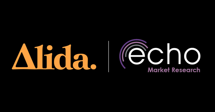 Echo MR Expands Partnership with Alida to Elevate Customer Experiences across Europe
